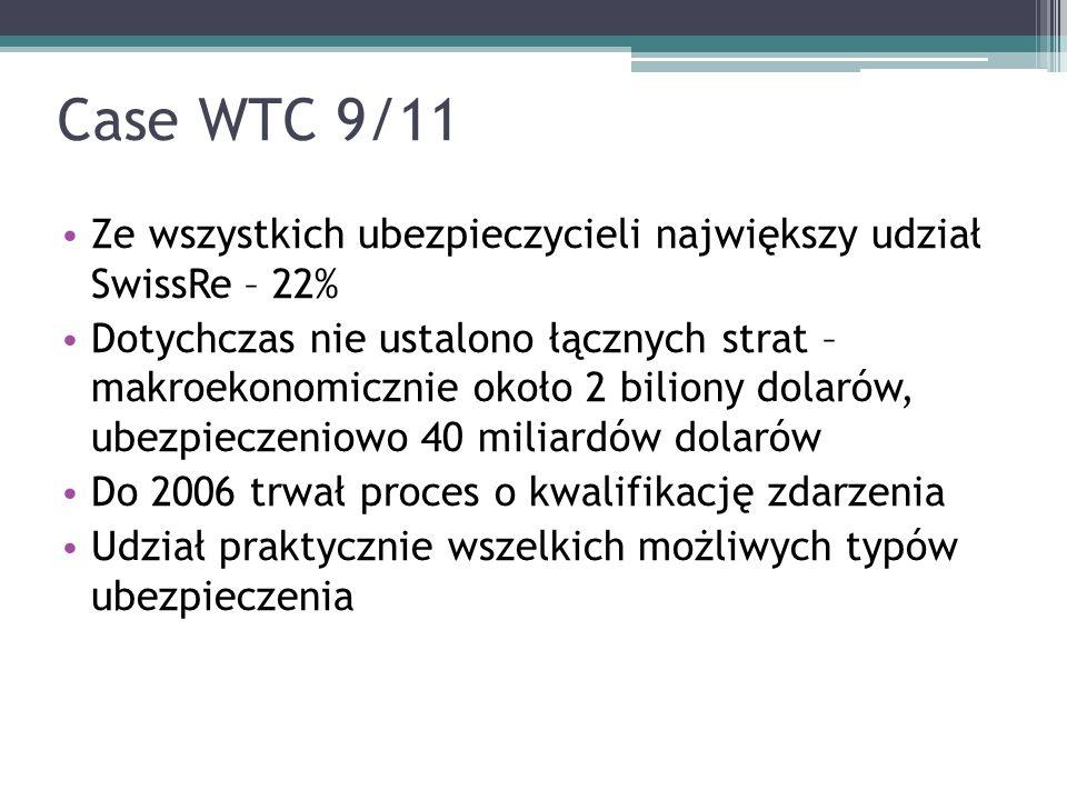 Case WTC 9/11 Ze wszystkich ubezpieczycieli największy udział SwissRe – 22%