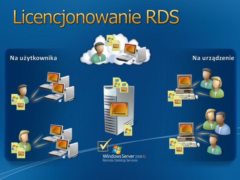 Licencjonowanie RDS Na użytkownika Na urządzenie RDS RDS RDS RDS RDS