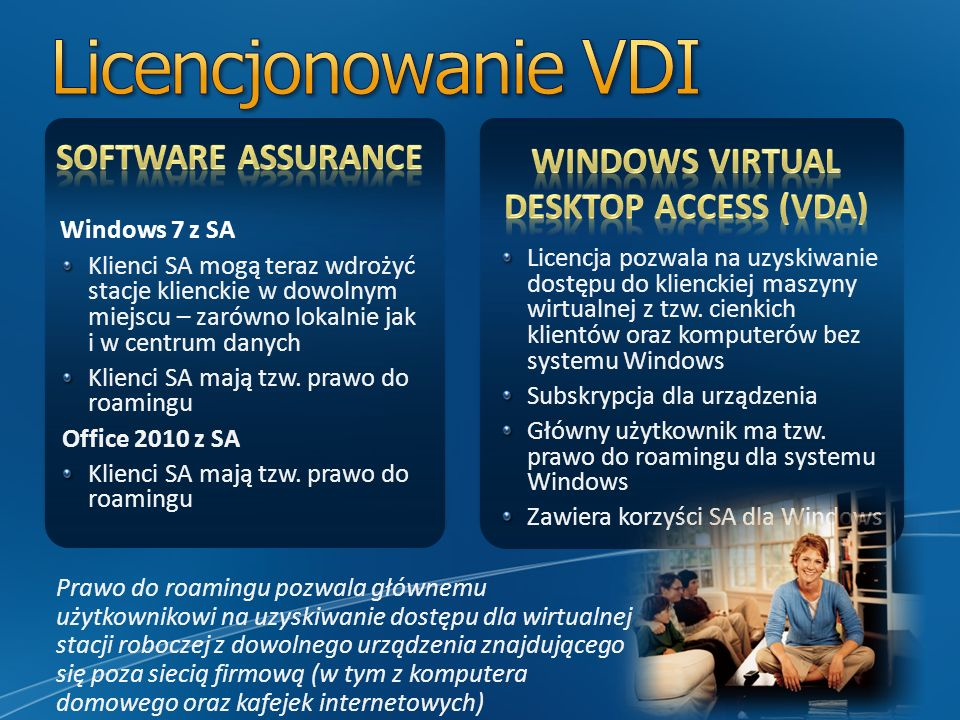Windows Virtual Desktop Access (VDA)