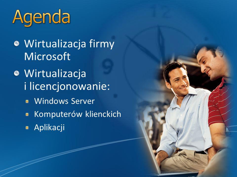 Agenda Wirtualizacja firmy Microsoft Wirtualizacja i licencjonowanie: