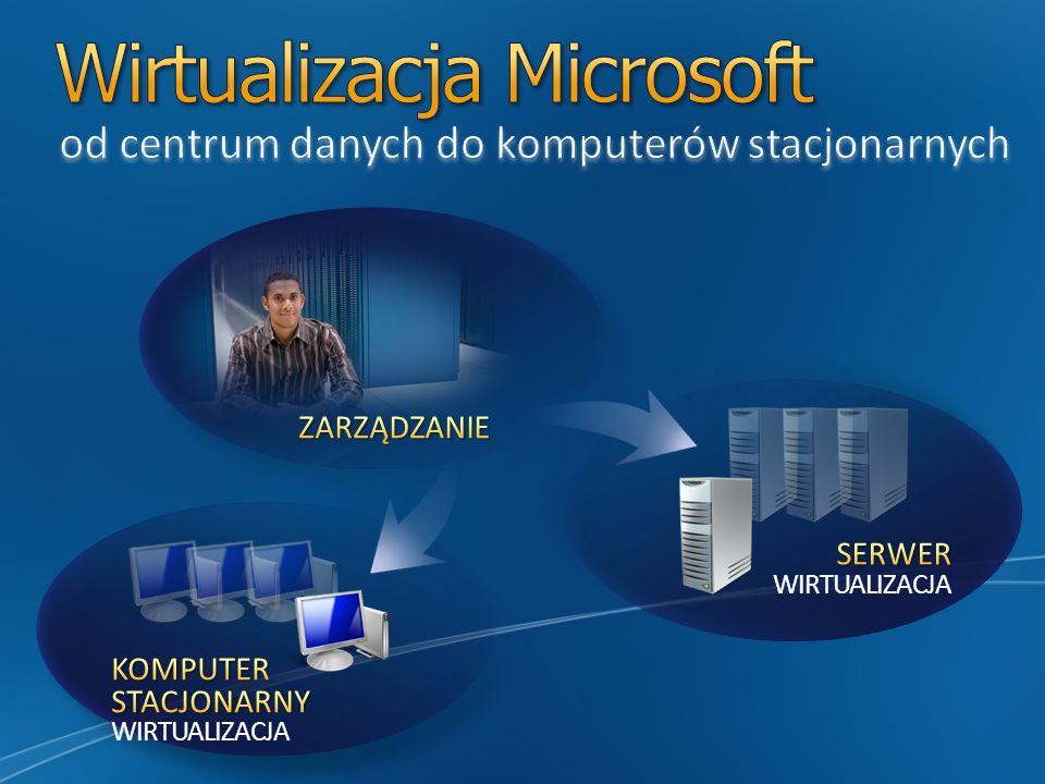 Wirtualizacja Microsoft