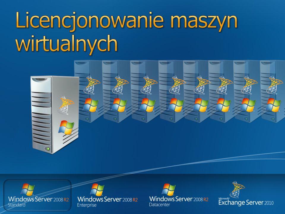 Licencjonowanie maszyn wirtualnych