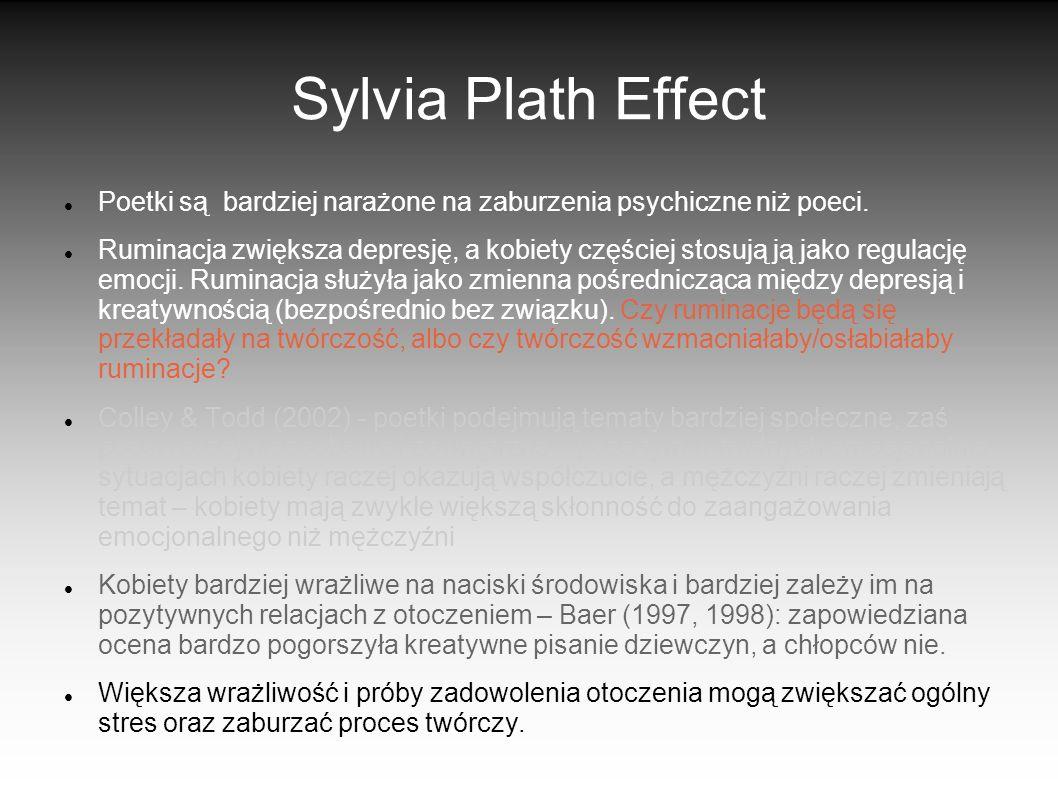 Sylvia Plath Effect Poetki są bardziej narażone na zaburzenia psychiczne niż poeci.