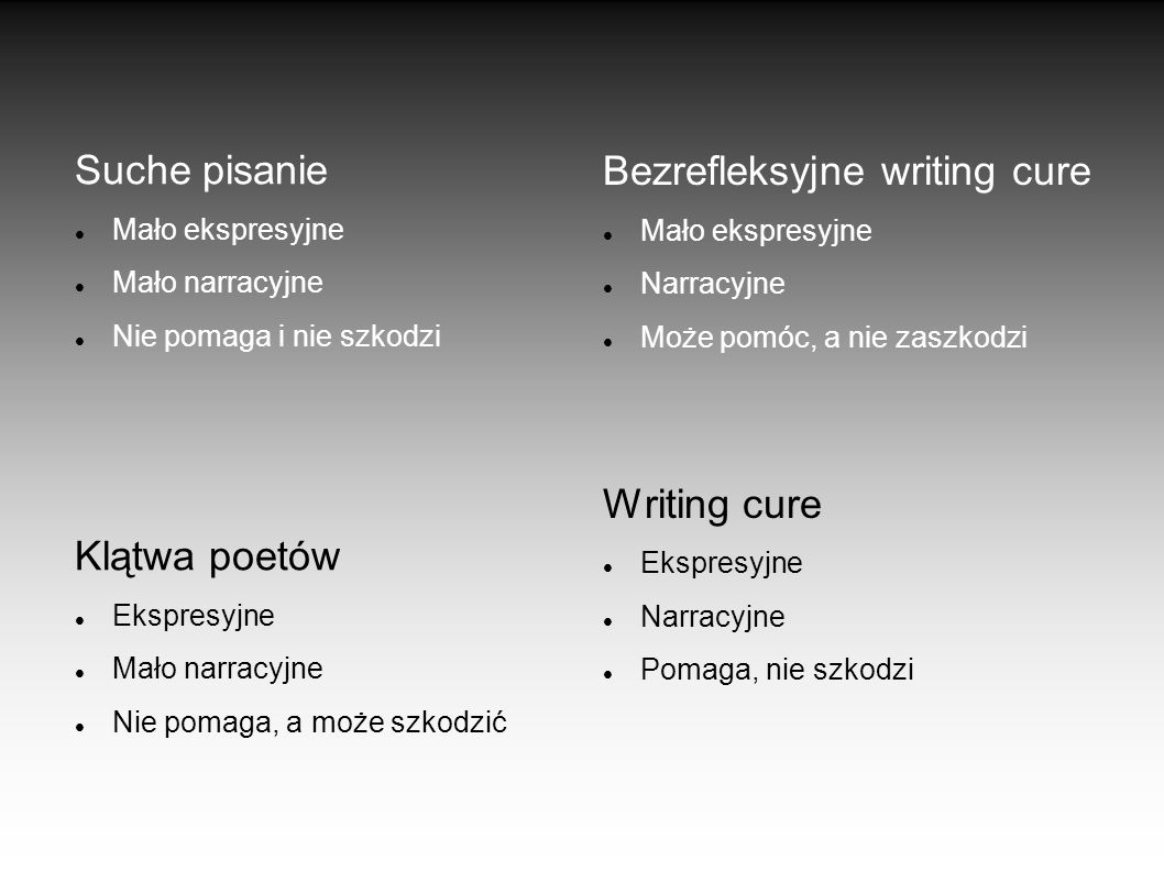 Bezrefleksyjne writing cure