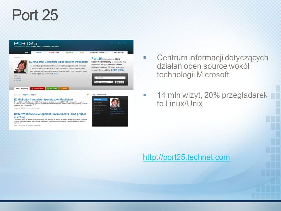 Port 25 Centrum informacji dotyczących działań open source wokół technologii Microsoft. 14 mln wizyt, 20% przeglądarek to Linux/Unix.