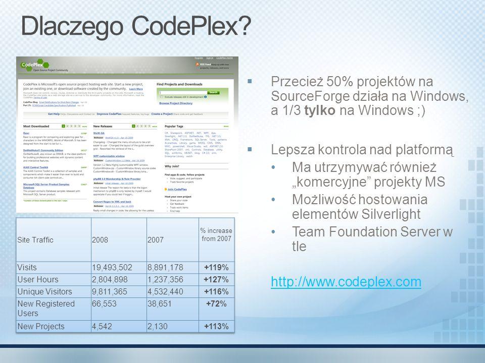 Dlaczego CodePlex Przecież 50% projektów na SourceForge działa na Windows, a 1/3 tylko na Windows ;)