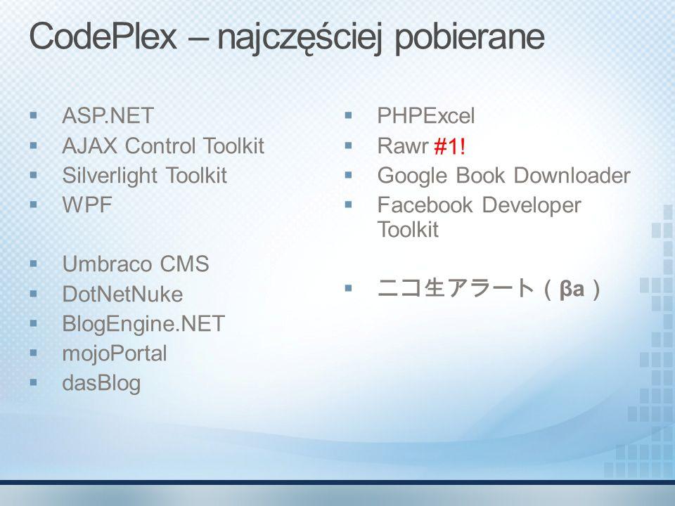 CodePlex – najczęściej pobierane