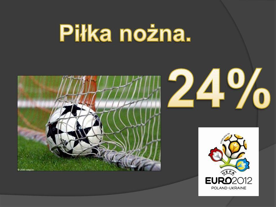 Piłka nożna. 24%