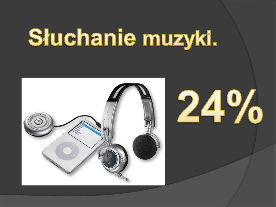 Słuchanie muzyki. 24%
