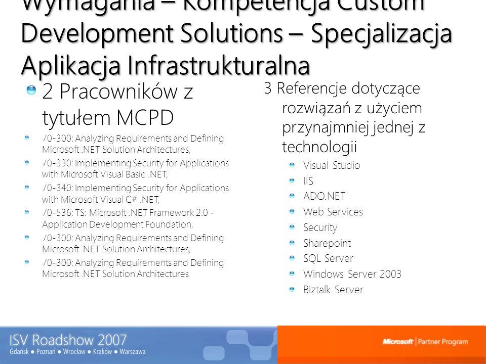 Wymagania – Kompetencja Custom Development Solutions – Specjalizacja Aplikacja Infrastrukturalna