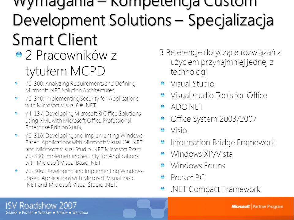 Wymagania – Kompetencja Custom Development Solutions – Specjalizacja Smart Client