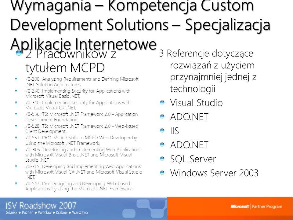 Wymagania – Kompetencja Custom Development Solutions – Specjalizacja ApIikacje Internetowe