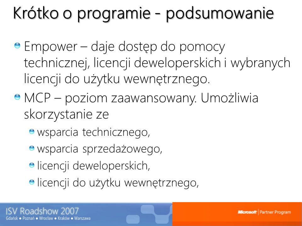 Krótko o programie - podsumowanie