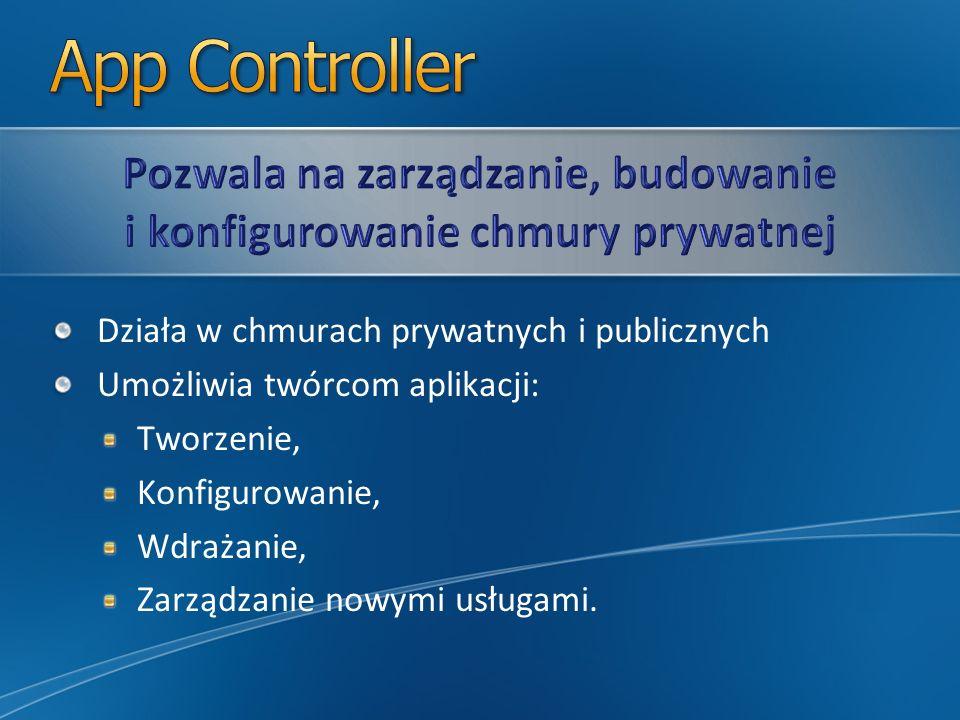 Pozwala na zarządzanie, budowanie i konfigurowanie chmury prywatnej