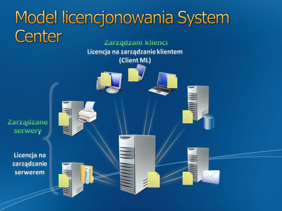 Model licencjonowania System Center