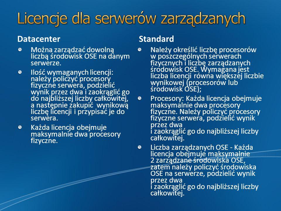 Licencje dla serwerów zarządzanych