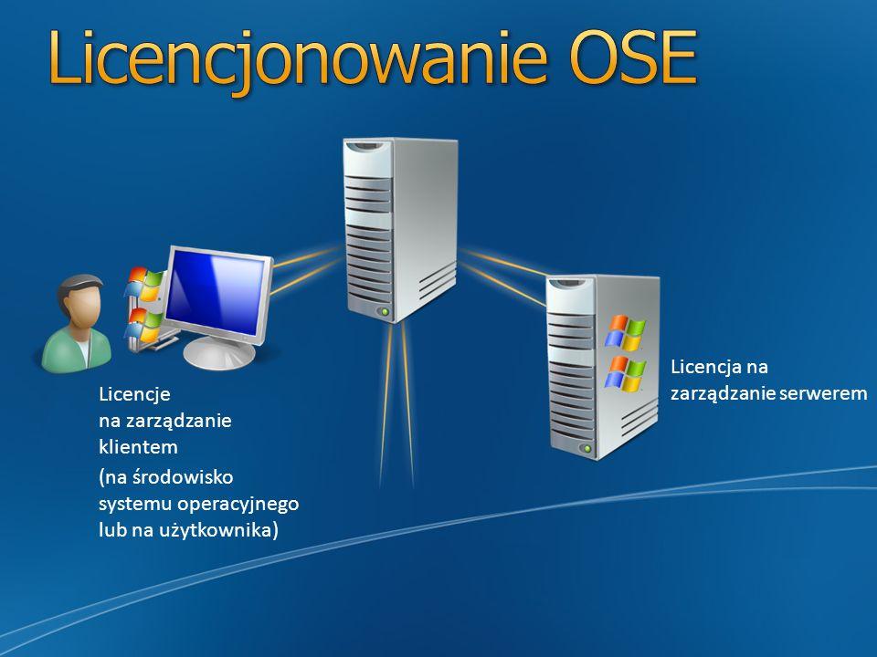Licencjonowanie OSE Licencja na zarządzanie serwerem