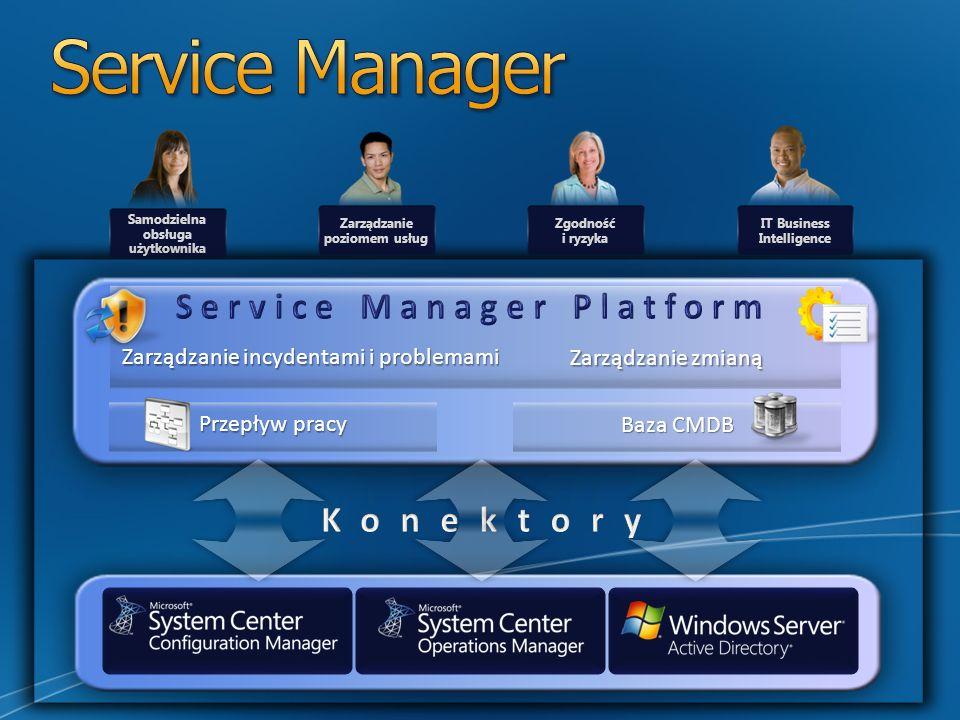 Service Manager Service Manager Platform Konektory