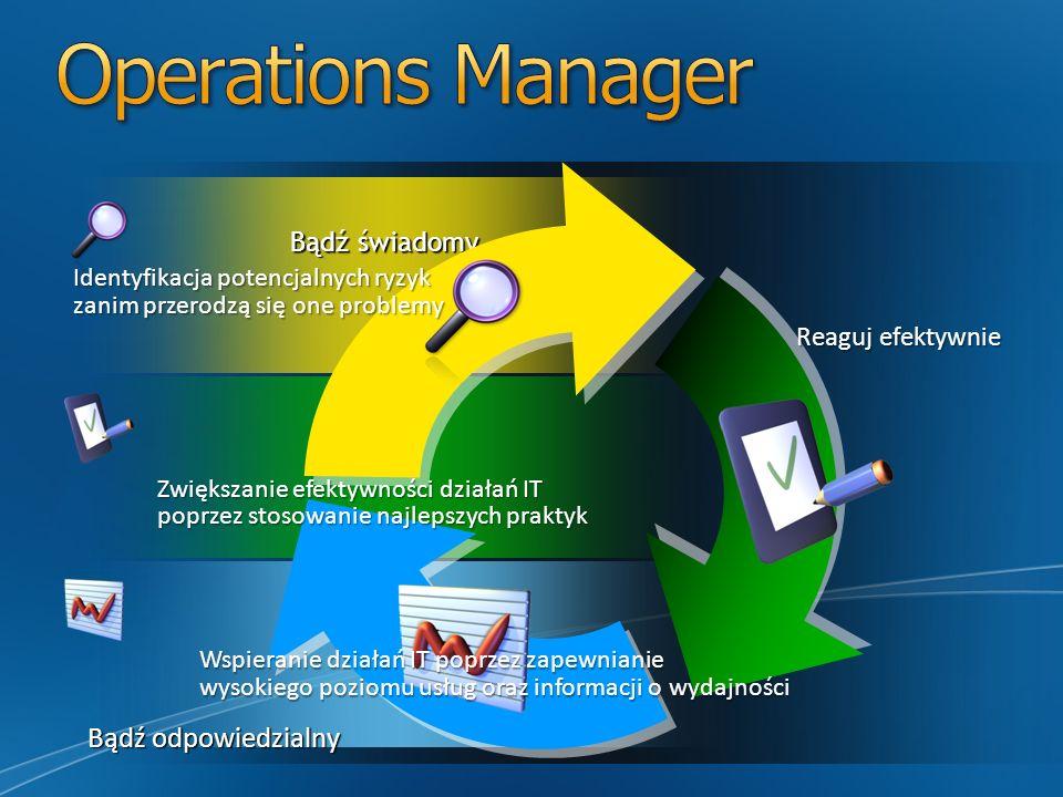 Operations Manager Bądź odpowiedzialny Bądź świadomy Reaguj efektywnie