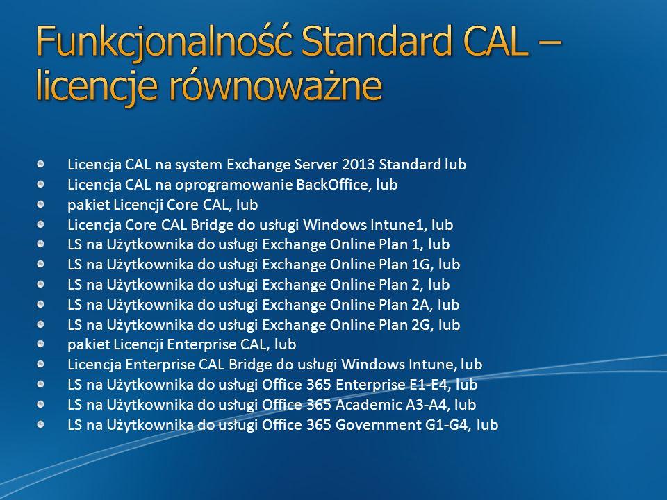 Funkcjonalność Standard CAL – licencje równoważne