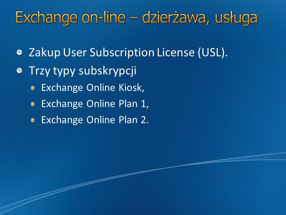 Exchange on-line – dzierżawa, usługa