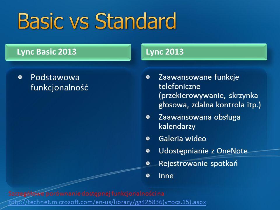 Basic vs Standard Lync Basic 2013 Lync 2013 Podstawowa funkcjonalność