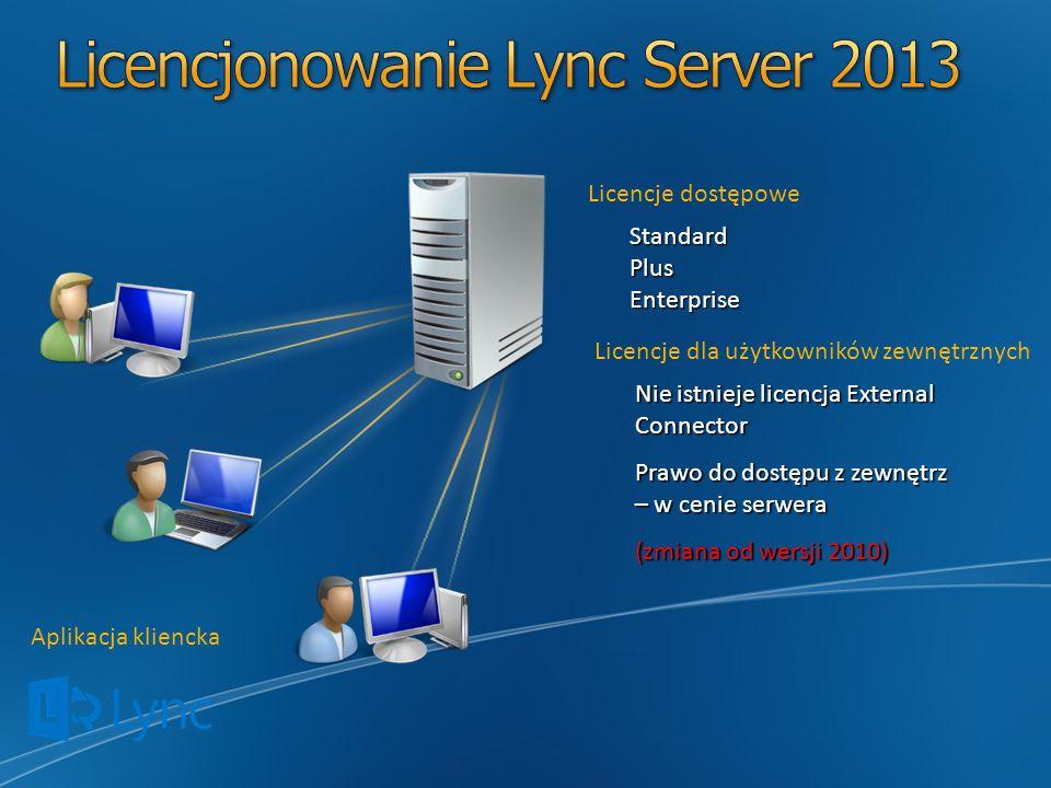 Licencjonowanie Lync Server 2013