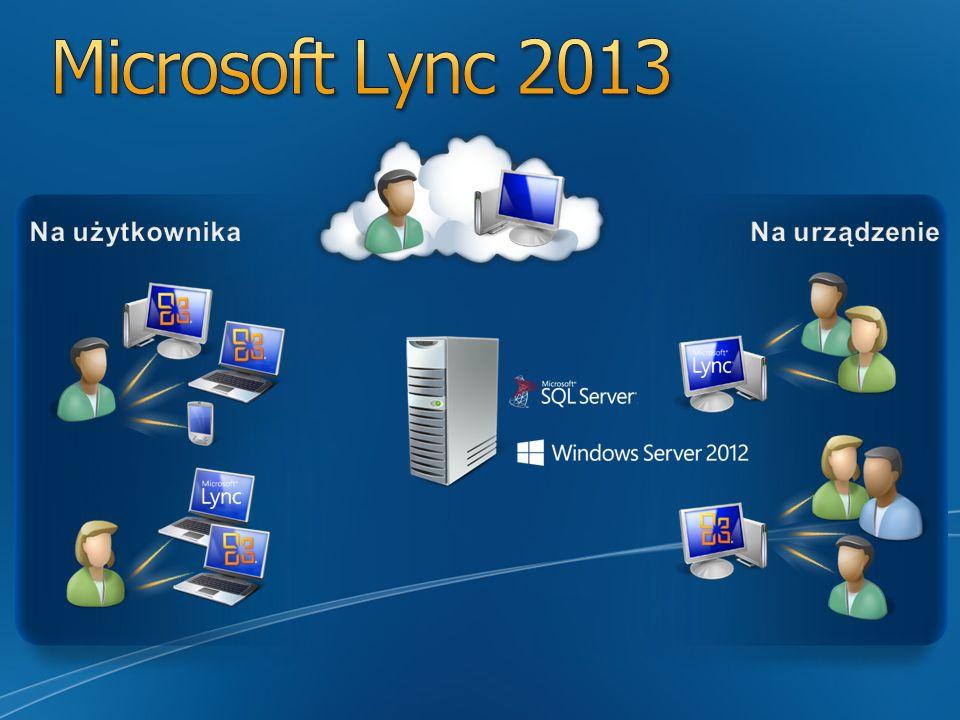 Microsoft Lync 2013 Na użytkownika Na urządzenie