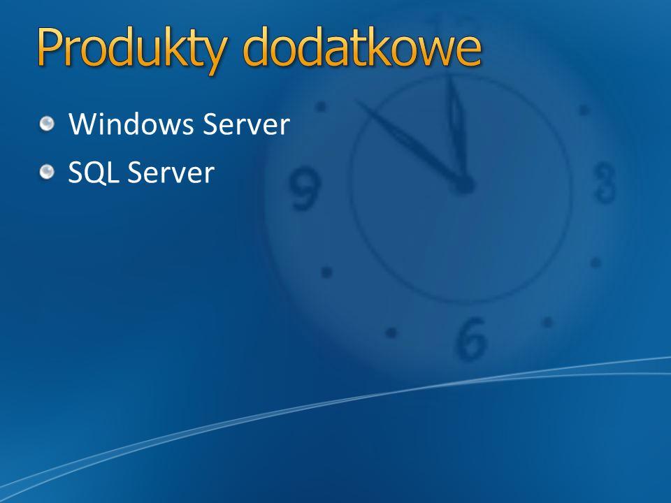Produkty dodatkowe Windows Server SQL Server