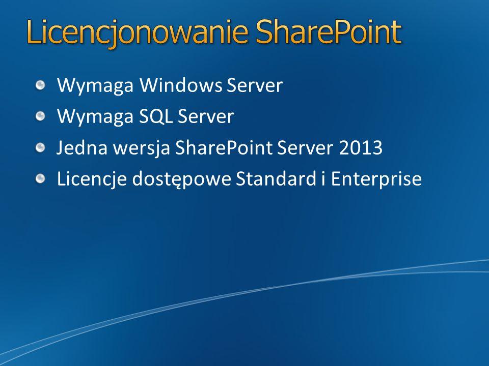 Licencjonowanie SharePoint
