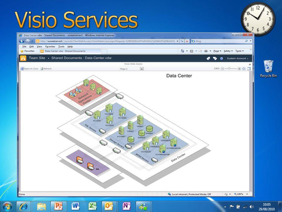 Visio Services