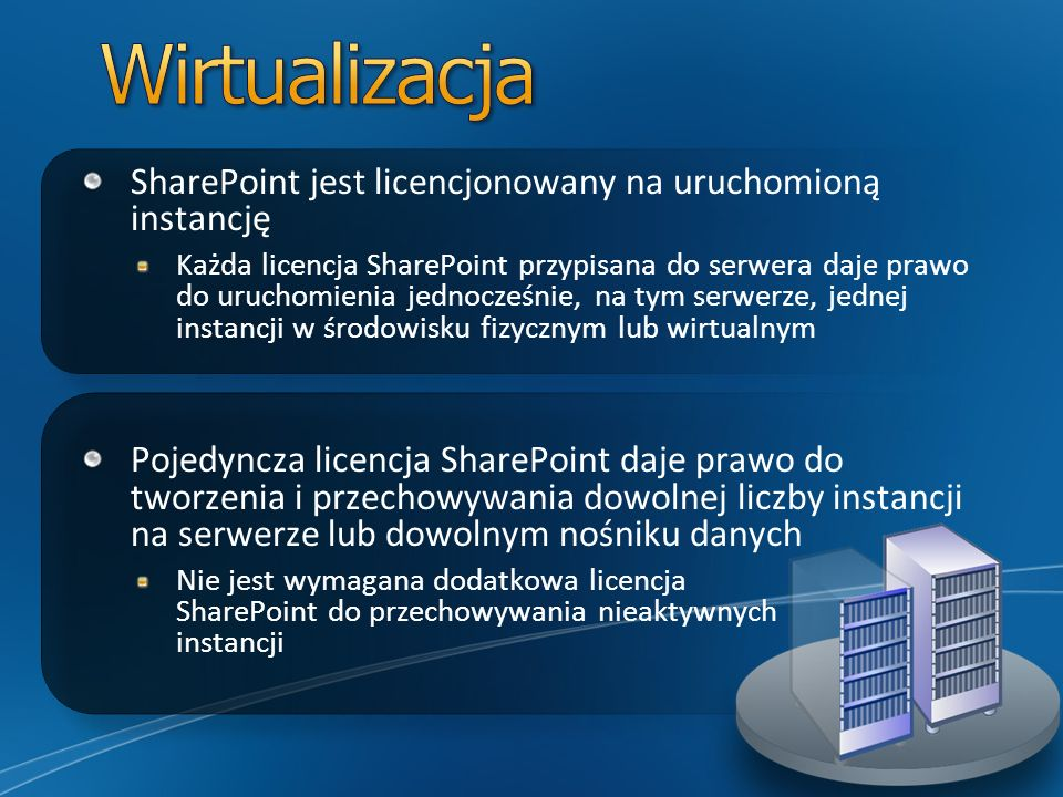 Wirtualizacja SharePoint jest licencjonowany na uruchomioną instancję