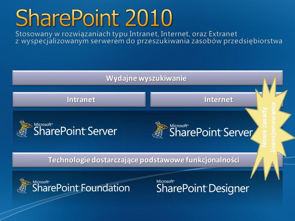 SharePoint 2010 Stosowany w rozwiązaniach typu Intranet, Internet, oraz Extranet z wyspecjalizowanym serwerem do przeszukiwania zasobów przedsiębiorstwa
