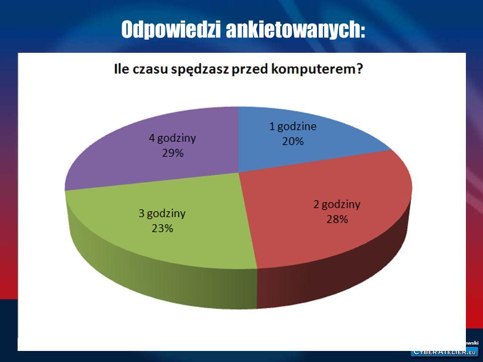 Odpowiedzi ankietowanych: