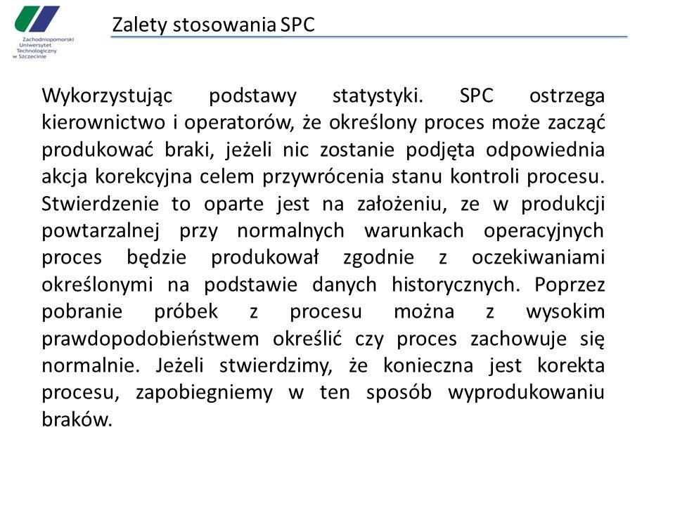 Zalety stosowania SPC