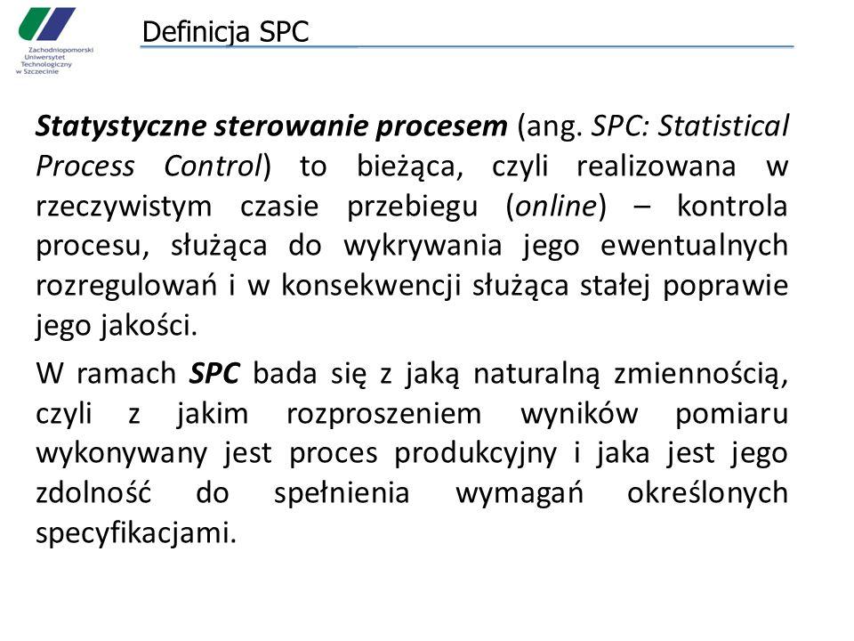 Definicja SPC