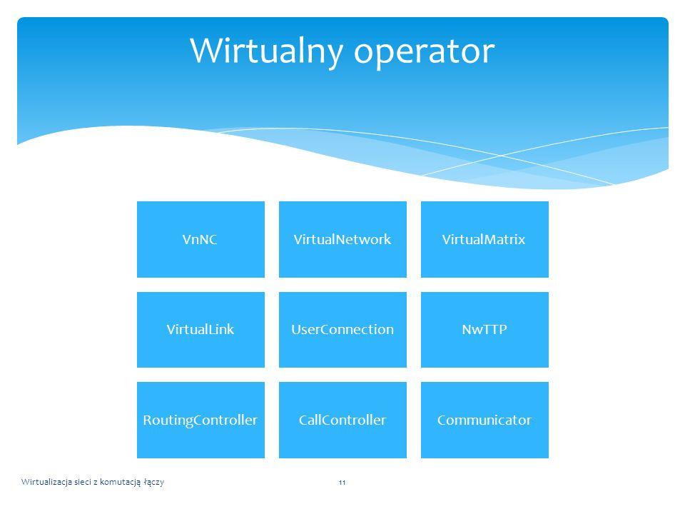 Wirtualny operator VnNC VirtualNetwork VirtualMatrix VirtualLink