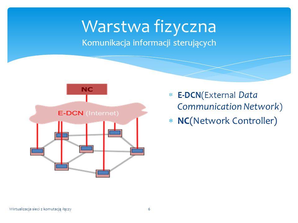 Warstwa fizyczna Komunikacja informacji sterujących