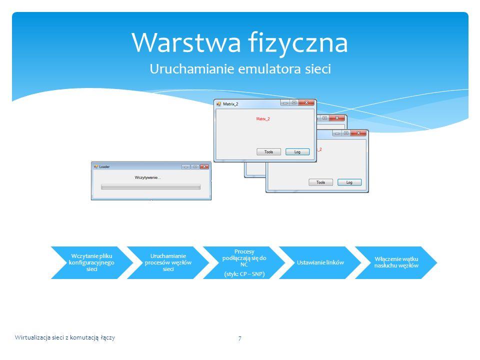 Warstwa fizyczna Uruchamianie emulatora sieci