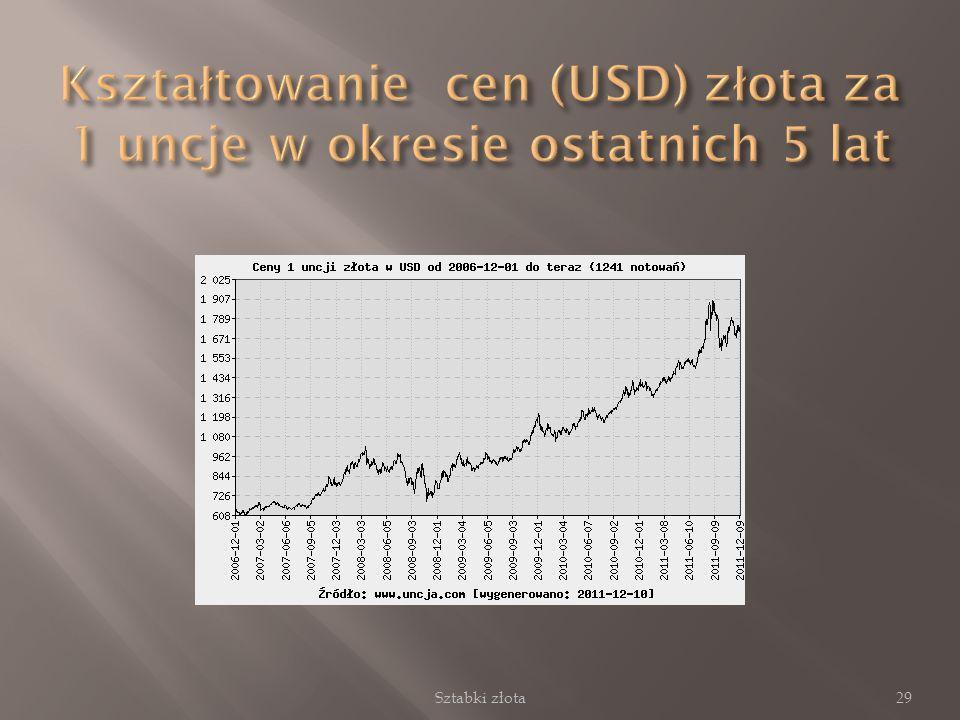 Kształtowanie cen (USD) złota za 1 uncje w okresie ostatnich 5 lat