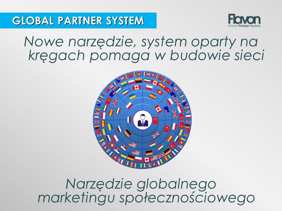 Nowe narzędzie, system oparty na kręgach pomaga w budowie sieci