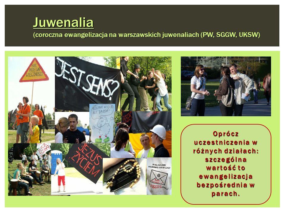 Juwenalia (coroczna ewangelizacja na warszawskich juwenaliach (PW, SGGW, UKSW)