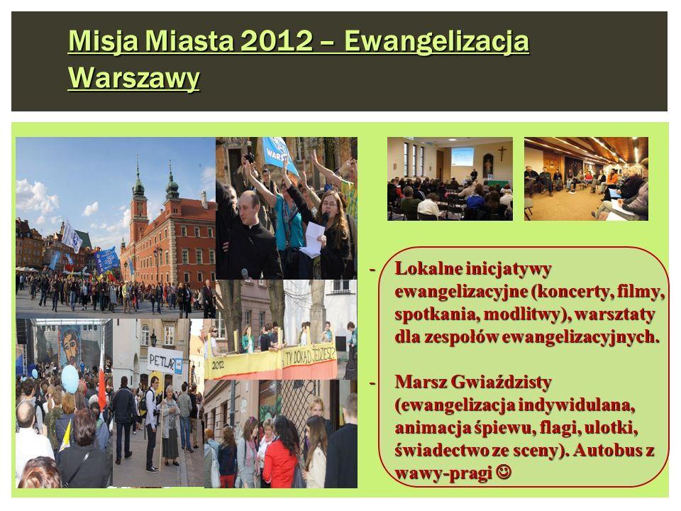 Misja Miasta 2012 – Ewangelizacja Warszawy