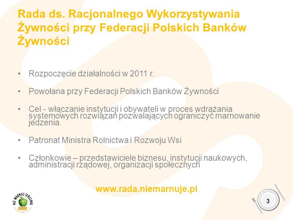 Rada ds. Racjonalnego Wykorzystywania Żywności przy Federacji Polskich Banków Żywności