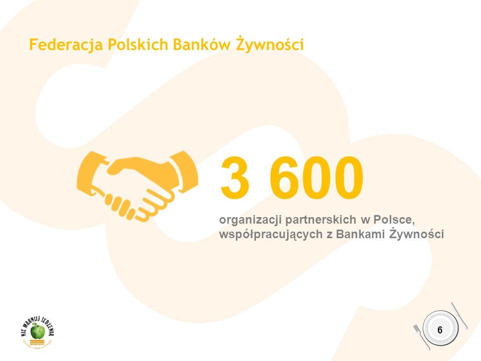 Federacja Polskich Banków Żywności