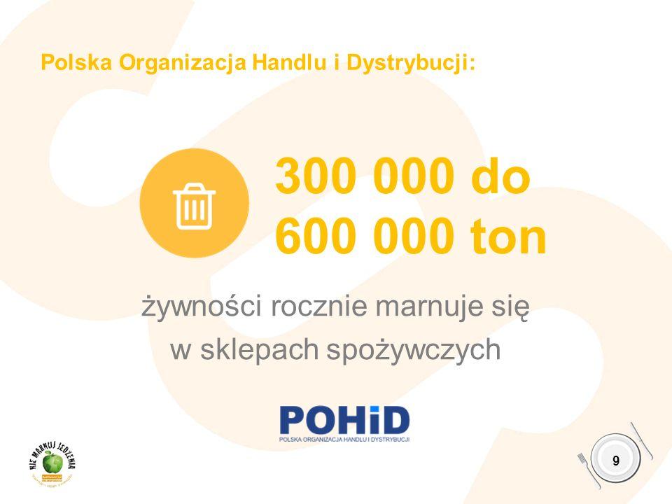 Polska Organizacja Handlu i Dystrybucji: