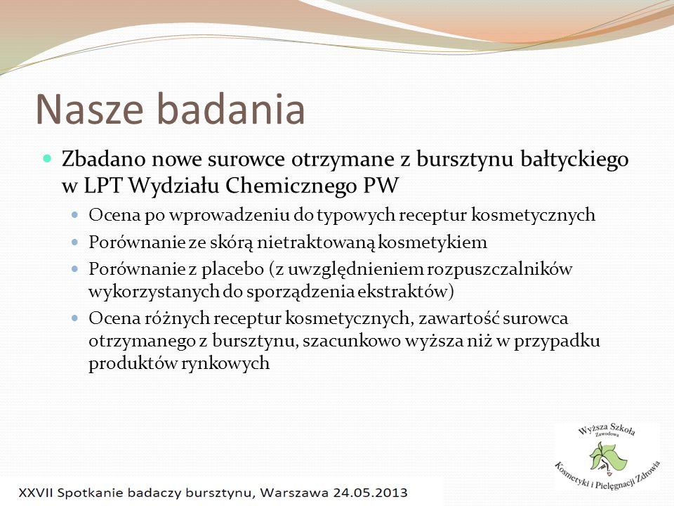 Nasze badania Zbadano nowe surowce otrzymane z bursztynu bałtyckiego w LPT Wydziału Chemicznego PW.