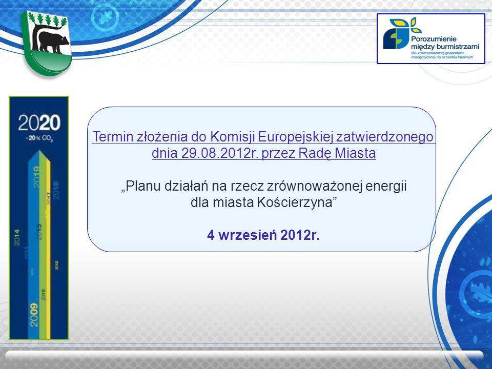 Termin złożenia do Komisji Europejskiej zatwierdzonego