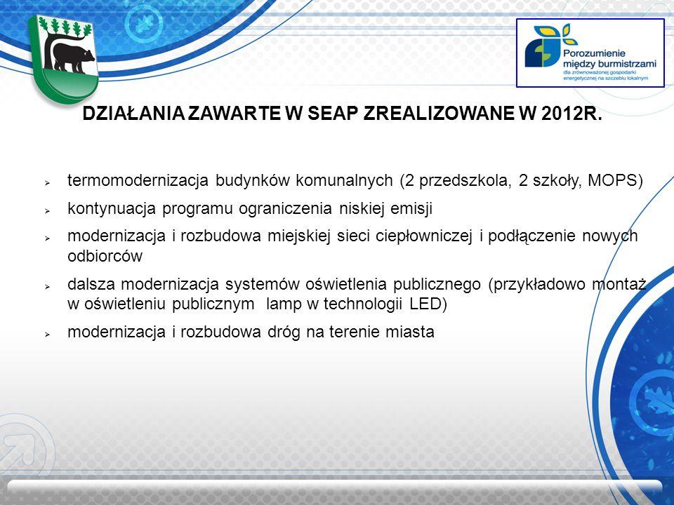 DZIAŁANIA ZAWARTE W SEAP ZREALIZOWANE W 2012R.