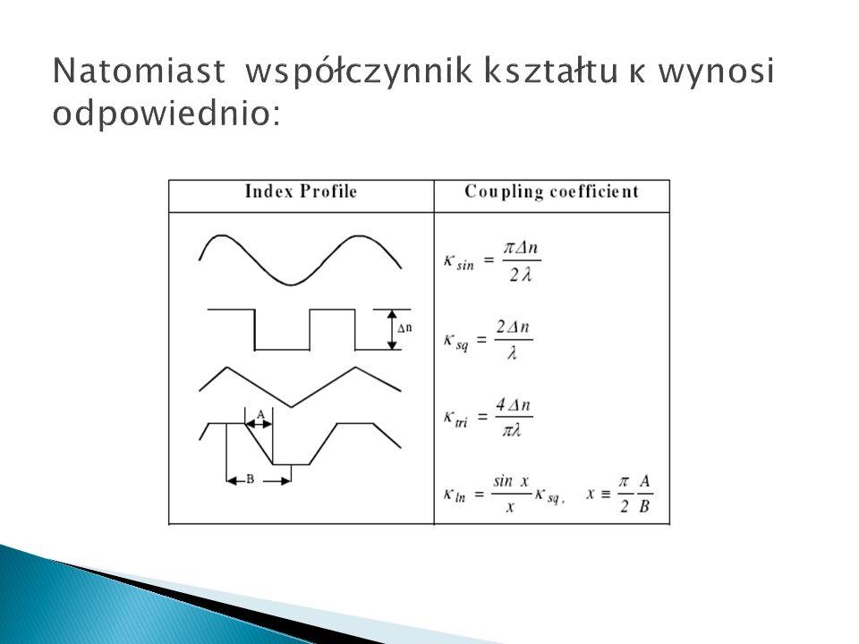 Natomiast współczynnik kształtu κ wynosi odpowiednio:
